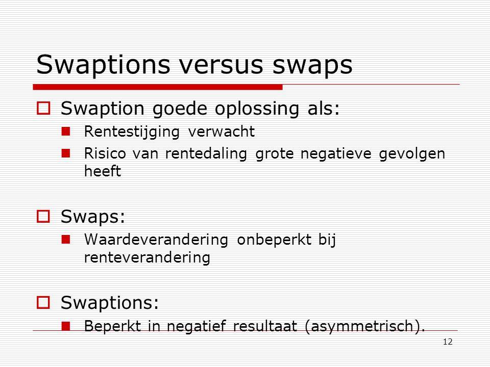 12 Swaptions versus swaps  Swaption goede oplossing als: Rentestijging verwacht Risico van rentedaling grote negatieve gevolgen heeft  Swaps: Waarde