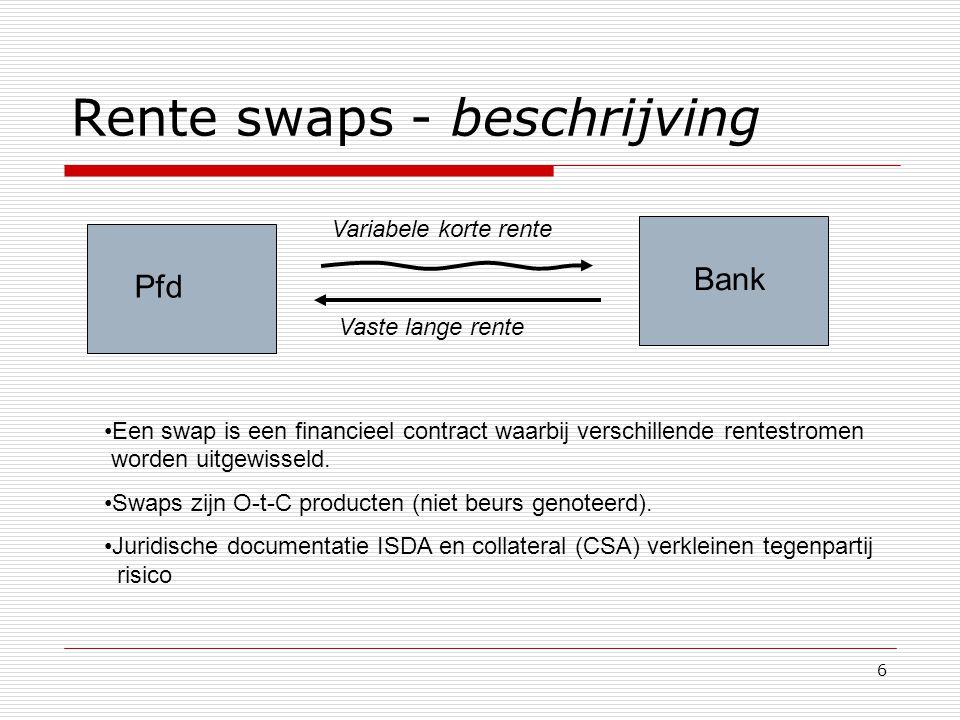 6 Rente swaps - beschrijving Pfd Bank Variabele korte rente Vaste lange rente Een swap is een financieel contract waarbij verschillende rentestromen w