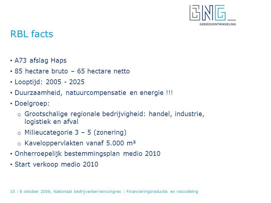 RBL facts A73 afslag Haps 85 hectare bruto – 65 hectare netto Looptijd: 2005 - 2025 Duurzaamheid, natuurcompensatie en energie !!.