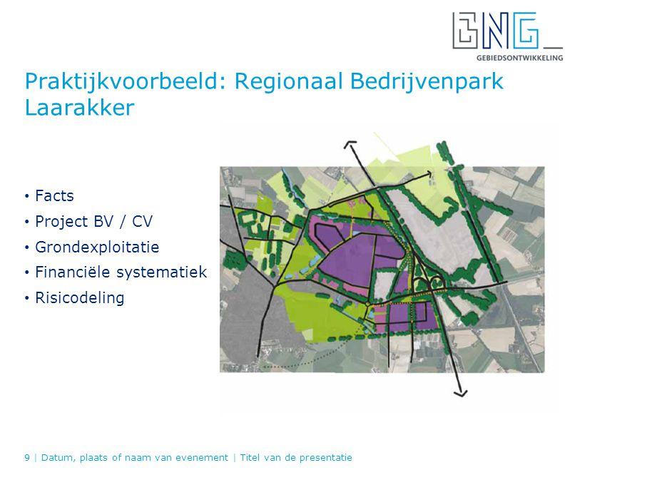 Praktijkvoorbeeld: Regionaal Bedrijvenpark Laarakker Facts Project BV / CV Grondexploitatie Financiële systematiek Risicodeling 9   Datum, plaats of naam van evenement   Titel van de presentatie