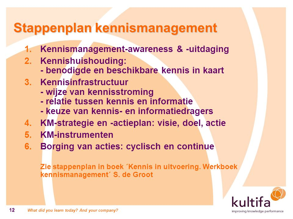 What did you learn today? And your company? 12 Stappenplan kennismanagement 1. 1.Kennismanagement-awareness & -uitdaging 2. 2.Kennishuishouding: - ben