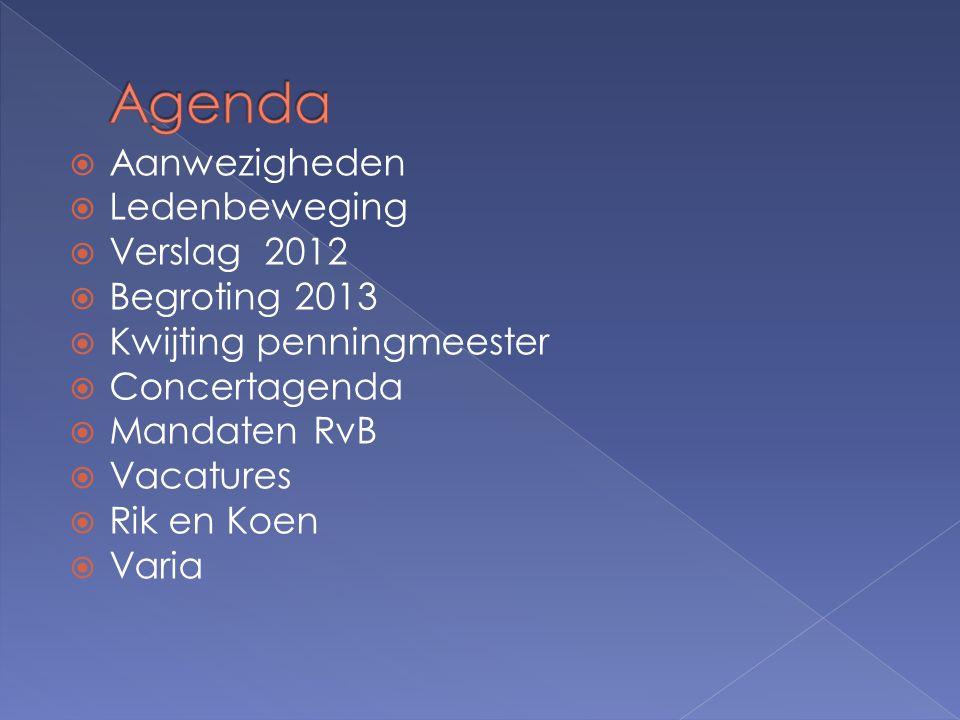  Aanwezigheden  Ledenbeweging  Verslag 2012  Begroting 2013  Kwijting penningmeester  Concertagenda  Mandaten RvB  Vacatures  Rik en Koen  Varia