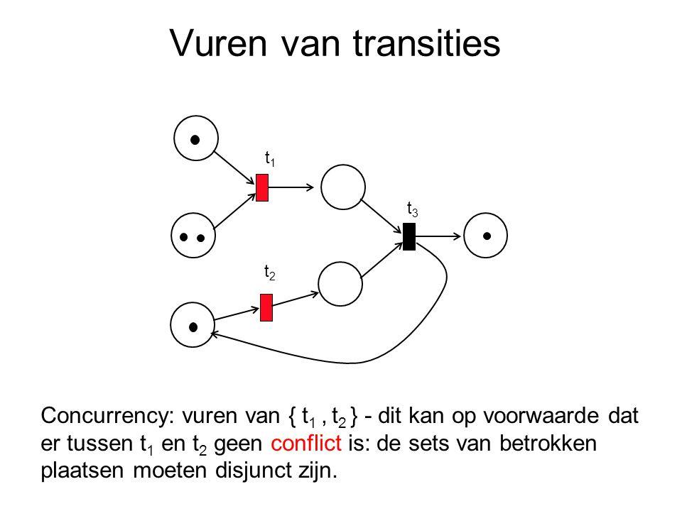 t3t3 t2t2 t1t1 Concurrency: vuren van { t 1, t 2 } - dit kan op voorwaarde dat er tussen t 1 en t 2 geen conflict is: de sets van betrokken plaatsen moeten disjunct zijn.