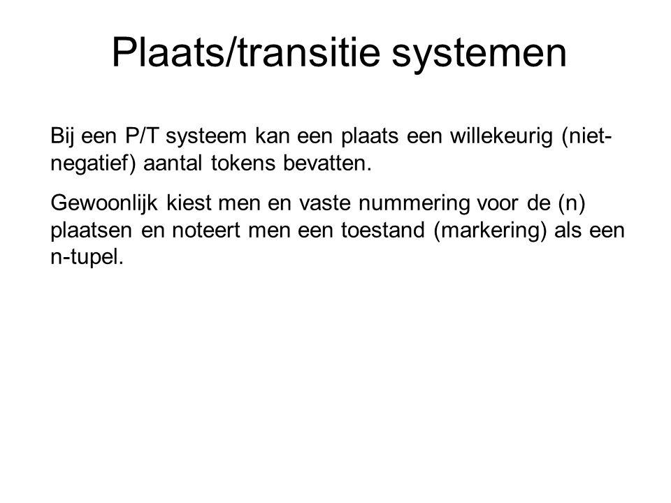 Plaats/transitie systemen Bij een P/T systeem kan een plaats een willekeurig (niet- negatief) aantal tokens bevatten.
