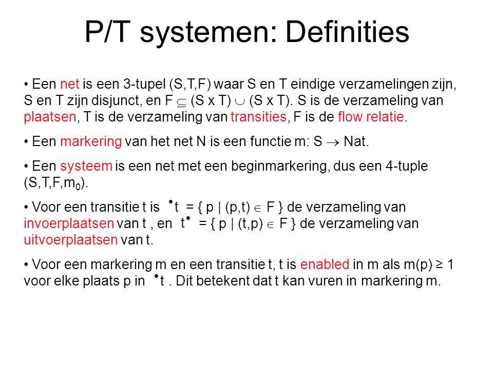 P/T systemen: Definities Een net is een 3-tupel (S,T,F) waar S en T eindige verzamelingen zijn, S en T zijn disjunct, en F  (S x T)  (S x T).
