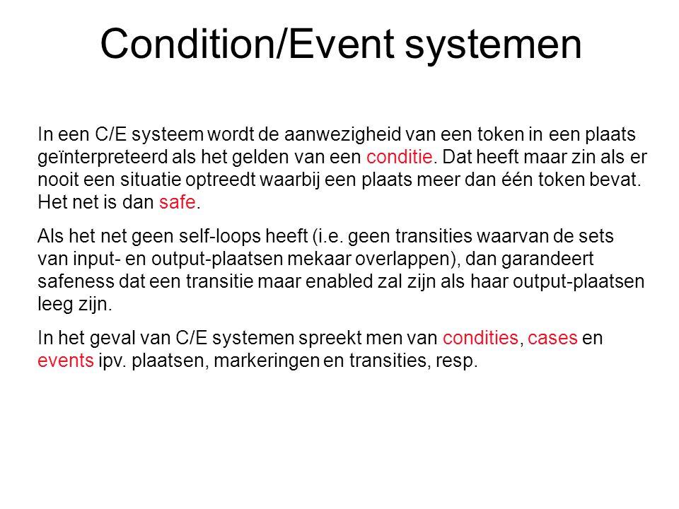 Condition/Event systemen In een C/E systeem wordt de aanwezigheid van een token in een plaats geïnterpreteerd als het gelden van een conditie.