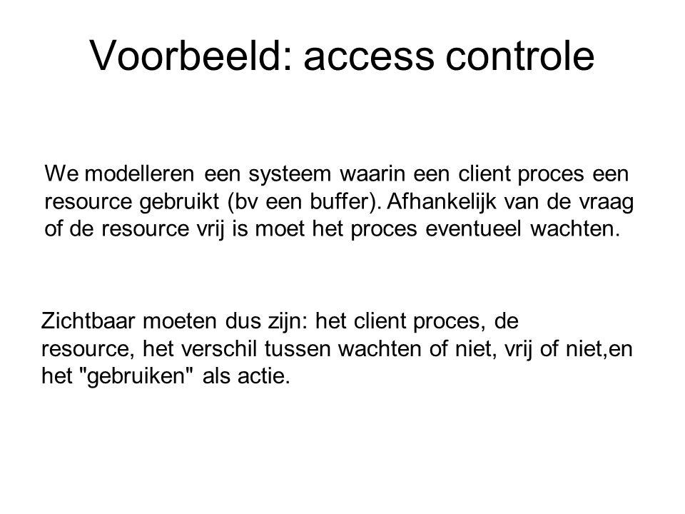 Voorbeeld: access controle We modelleren een systeem waarin een client proces een resource gebruikt (bv een buffer).