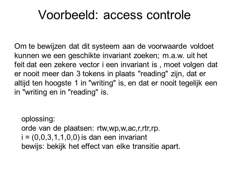 Voorbeeld: access controle Om te bewijzen dat dit systeem aan de voorwaarde voldoet kunnen we een geschikte invariant zoeken; m.a.w.