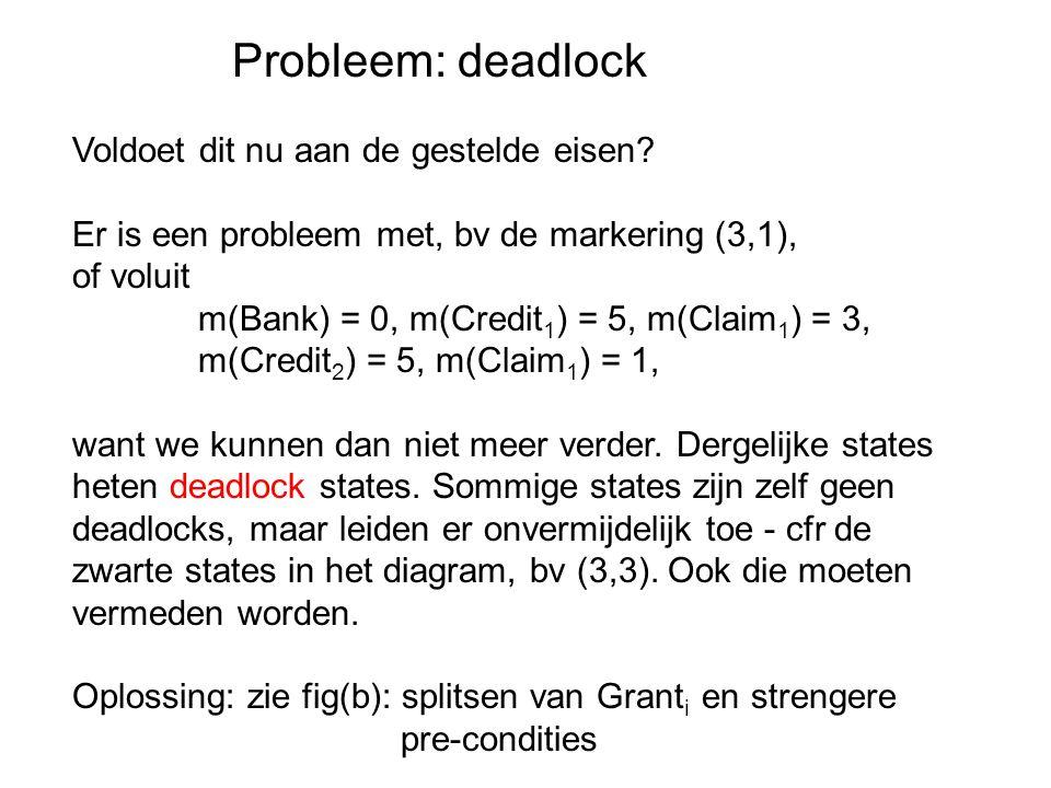 Probleem: deadlock Voldoet dit nu aan de gestelde eisen.