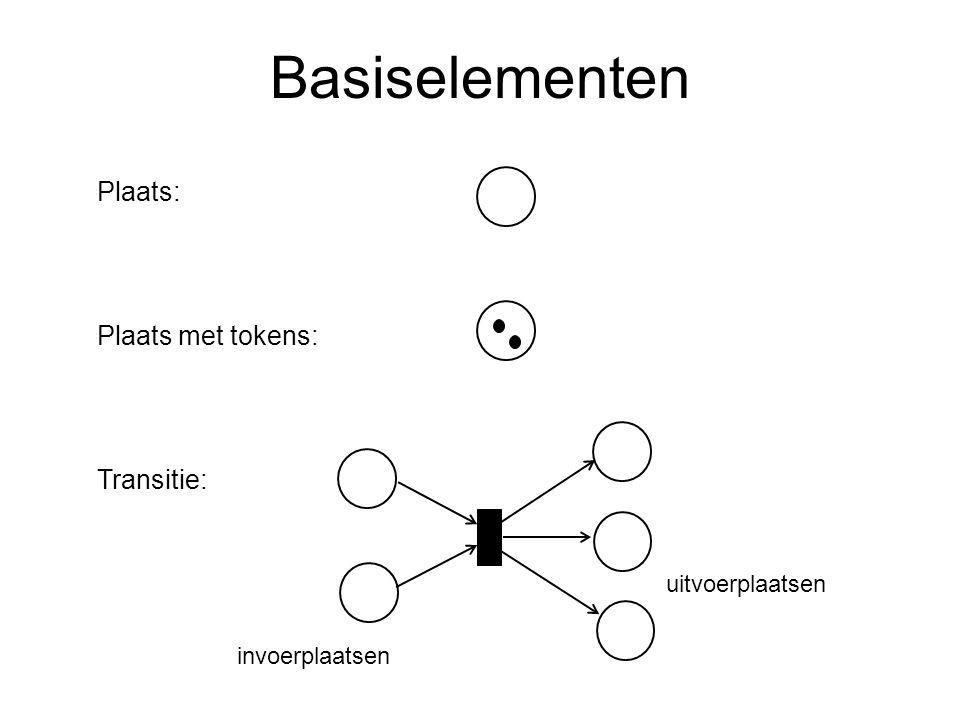 Basiselementen Plaats: Plaats met tokens: Transitie: invoerplaatsen uitvoerplaatsen