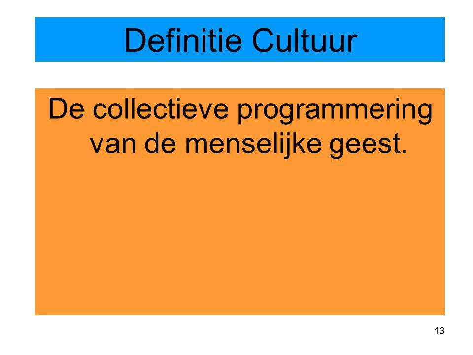 13 De collectieve programmering van de menselijke geest. Definitie Cultuur