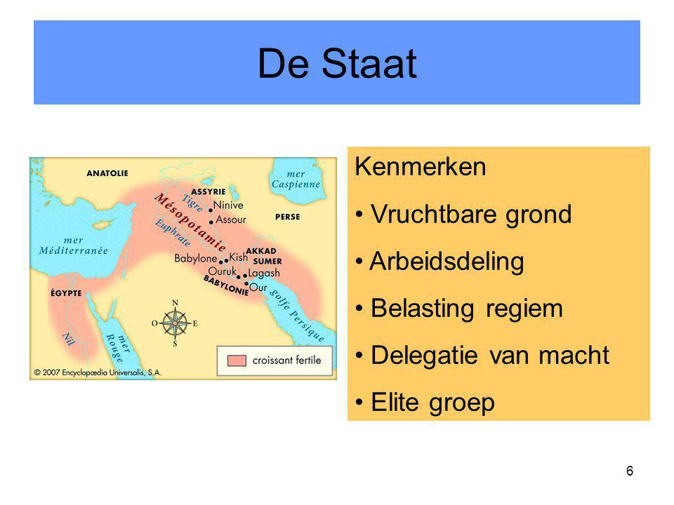 7 De staat heeft absolute macht Philips de Tweede Koning van Nederland