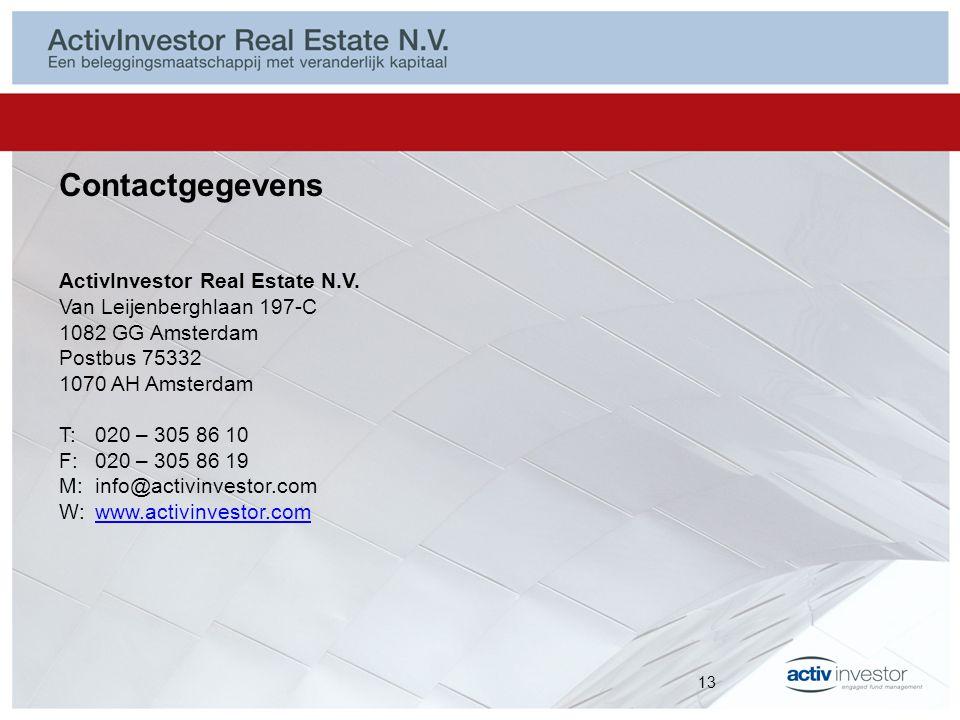 Contactgegevens ActivInvestor Real Estate N.V.