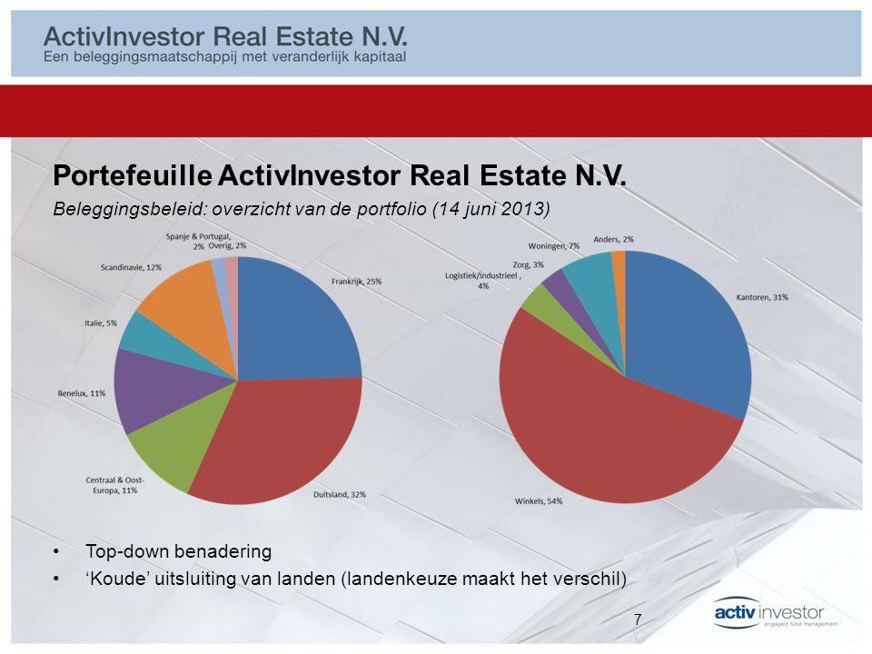 Waarom vastgoed? Echte asset class (echte stenen) Inflatiebestendig Stabiele inkomsten 8