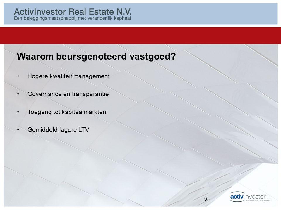 Beleggen in vastgoed via ActivInvestor Real Estate N.V.