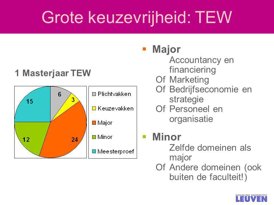 Grote keuzevrijheid: TEW 1 Masterjaar TEW  Major Accountancy en financiering OfMarketing OfBedrijfseconomie en strategie OfPersoneel en organisatie 
