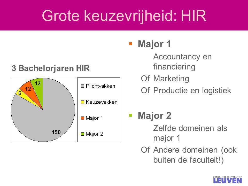 Grote keuzevrijheid: HIR  Major 1 Accountancy en financiering OfMarketing OfProductie en logistiek  Major 2 Zelfde domeinen als major 1 Of Andere do