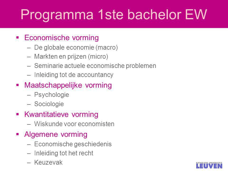 Programma 1ste bachelor EW  Economische vorming –De globale economie (macro) –Markten en prijzen (micro) –Seminarie actuele economische problemen –In