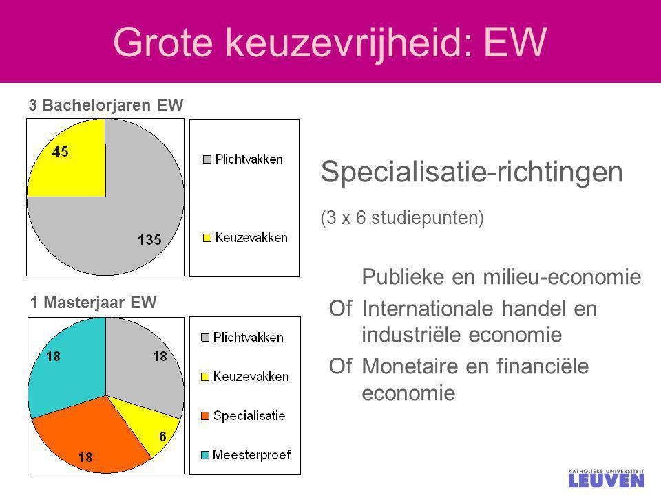 Grote keuzevrijheid: EW Specialisatie-richtingen (3 x 6 studiepunten) Publieke en milieu-economie OfInternationale handel en industriële economie OfMo