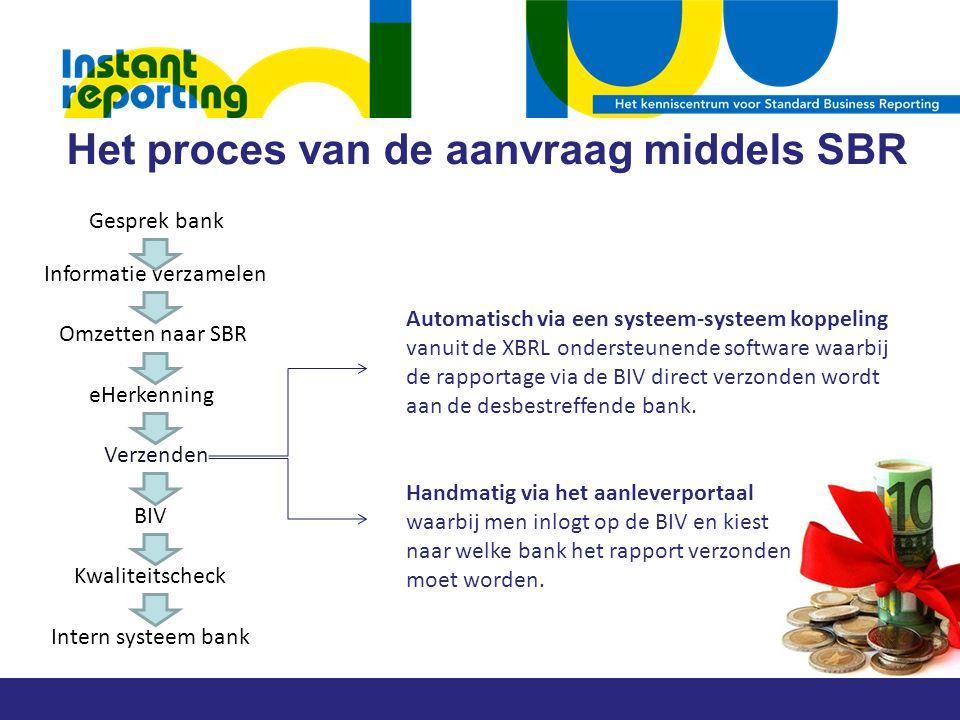 Informatie verzamelen Omzetten naar SBR eHerkenning BIV Kwaliteitscheck Gesprek bank Intern systeem bank Verzenden Automatisch via een systeem-systeem koppeling vanuit de XBRL ondersteunende software waarbij de rapportage via de BIV direct verzonden wordt aan de desbestreffende bank.
