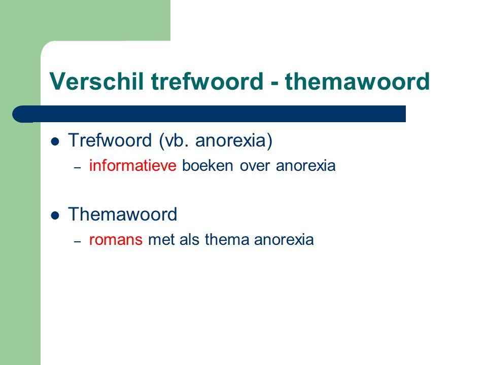 Verschil trefwoord - themawoord Trefwoord (vb. anorexia) – informatieve boeken over anorexia Themawoord – romans met als thema anorexia