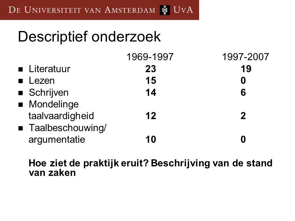 Descriptief onderzoek 1969-1997 1997-2007 Literatuur2319 Lezen150 Schrijven146 Mondelinge taalvaardigheid122 Taalbeschouwing/ argumentatie100 Hoe ziet