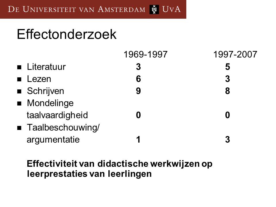 Effectonderzoek 1969-1997 1997-2007 Literatuur35 Lezen63 Schrijven98 Mondelinge taalvaardigheid00 Taalbeschouwing/ argumentatie13 Effectiviteit van di