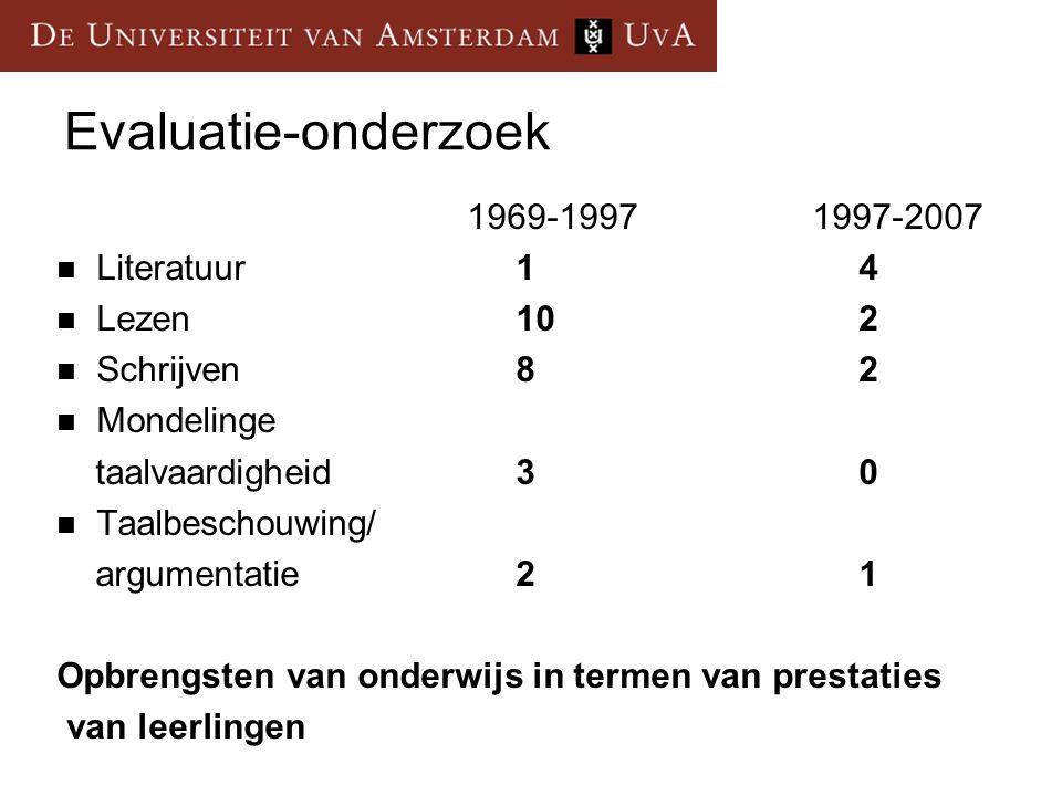 Evaluatie-onderzoek 1969-1997 1997-2007 Literatuur14 Lezen102 Schrijven82 Mondelinge taalvaardigheid30 Taalbeschouwing/ argumentatie21 Opbrengsten van