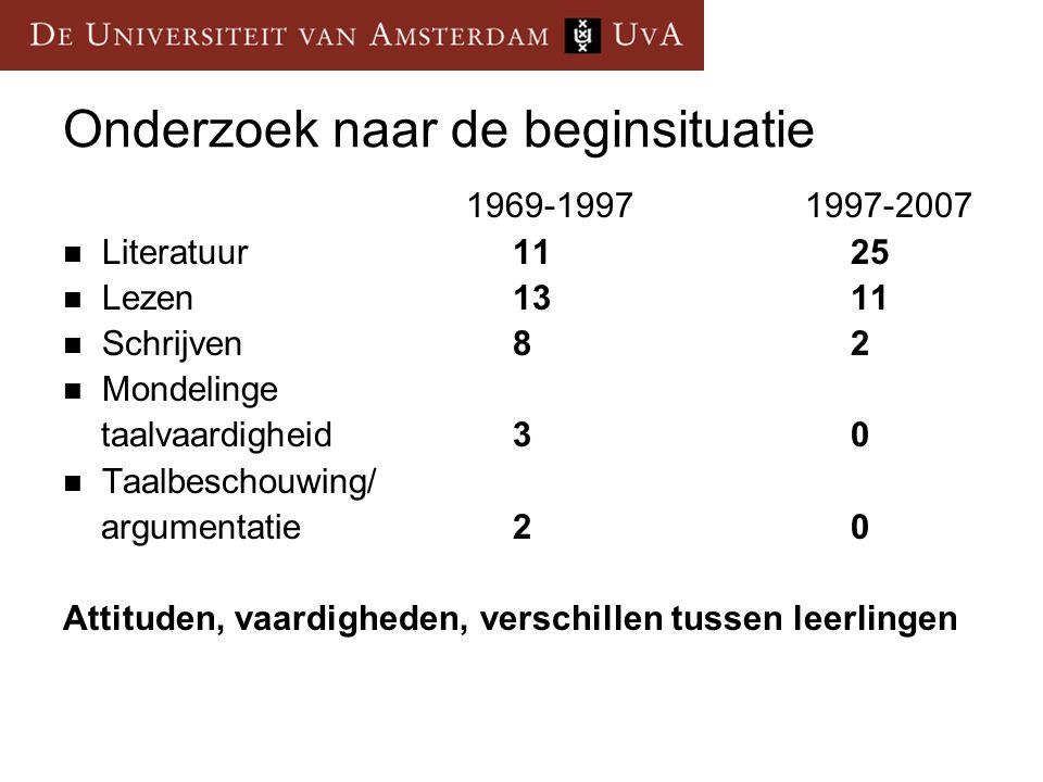 Onderzoek naar de beginsituatie 1969-1997 1997-2007 Literatuur1125 Lezen13 11 Schrijven82 Mondelinge taalvaardigheid30 Taalbeschouwing/ argumentatie20