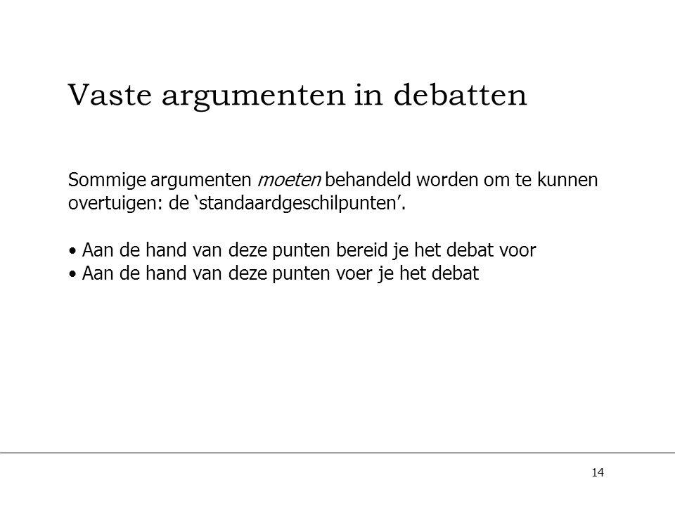 14 Vaste argumenten in debatten Sommige argumenten moeten behandeld worden om te kunnen overtuigen: de 'standaardgeschilpunten'. Aan de hand van deze