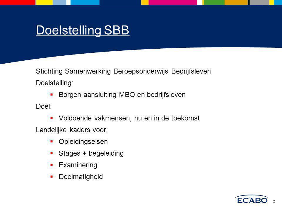 Structuur SBB 3