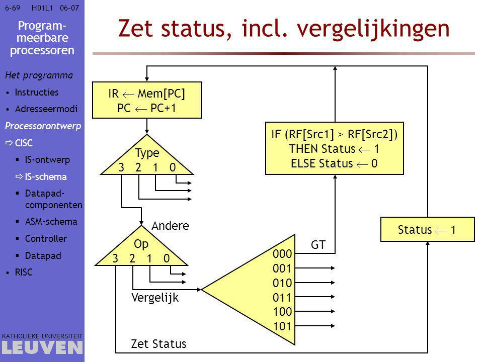 Program- meerbare processoren KATHOLIEKE UNIVERSITEIT 6-6906–07H01L1 Zet status, incl.