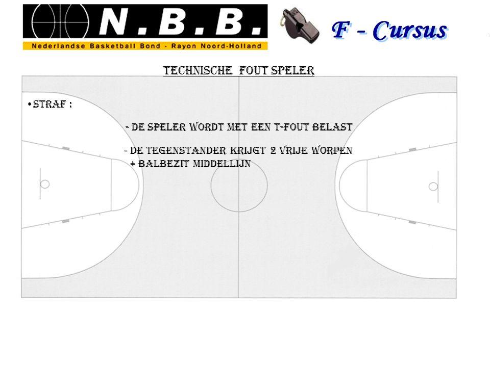 technische fout speler straf : - de speler wordt met een t-fout belast - de tegenstander krijgt 2 vrije worpen + balbezit middellijn