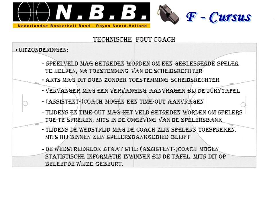 technische fout coach uitzonderingen: - speelveld mag betreden worden om een geblesserde speler te helpen, na toestemming van de scheidsrechter - arts