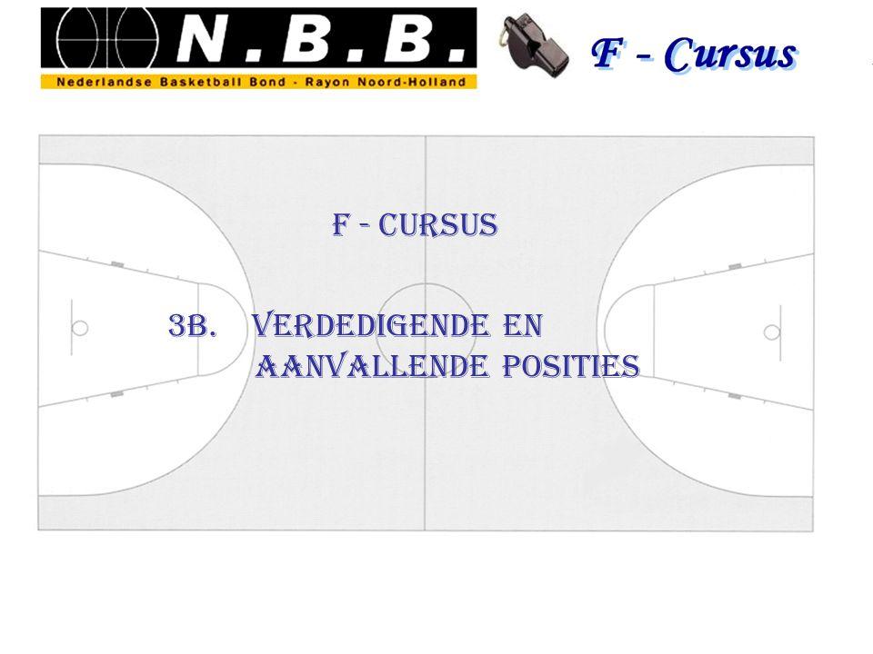 3b. verdedigende en aanvallende posities F - Cursus
