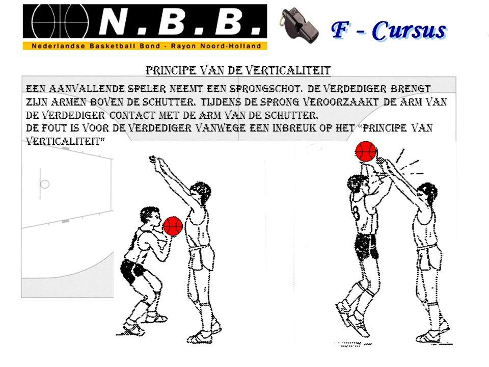 principe van de verticaliteit een aanvallende speler neemt een sprongschot. de verdediger brengt zijn armen boven de schutter. tijdens de sprong veroo