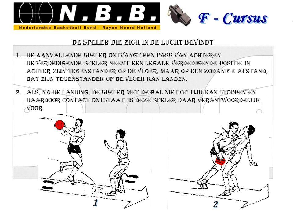 de speler die zich in de lucht bevindt 1.de aanvallende speler ontvangt een pass van achteren de verdedigende speler neemt een legale verdedigende pos
