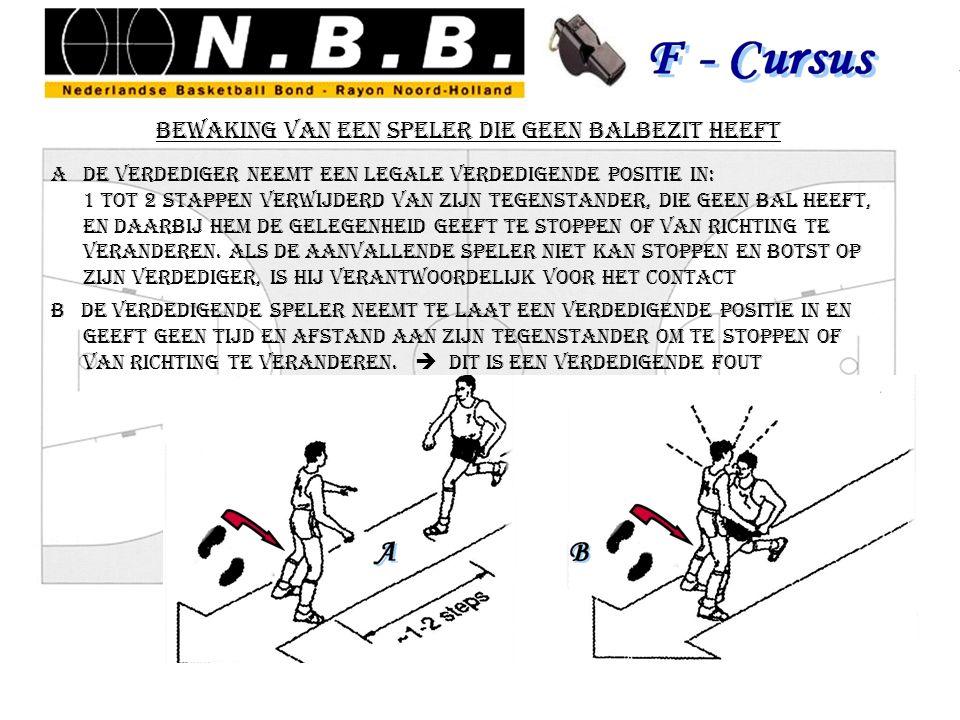 bewaking van een speler die geen balbezit heeft a de verdediger neemt een legale verdedigende positie in: 1 tot 2 stappen verwijderd van zijn tegensta
