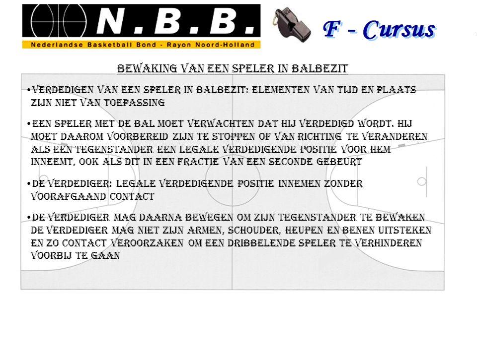 bewaking van een speler in balbezit verdedigen van een speler in balbezit: elementen van tijd en plaats zijn niet van toepassing een speler met de bal