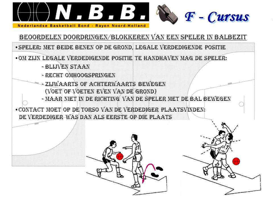 beoordelen doordringen/blokkeren van een speler in balbezit speler: met beide benen op de grond, legale verdedigende positie om zijn legale verdedigen