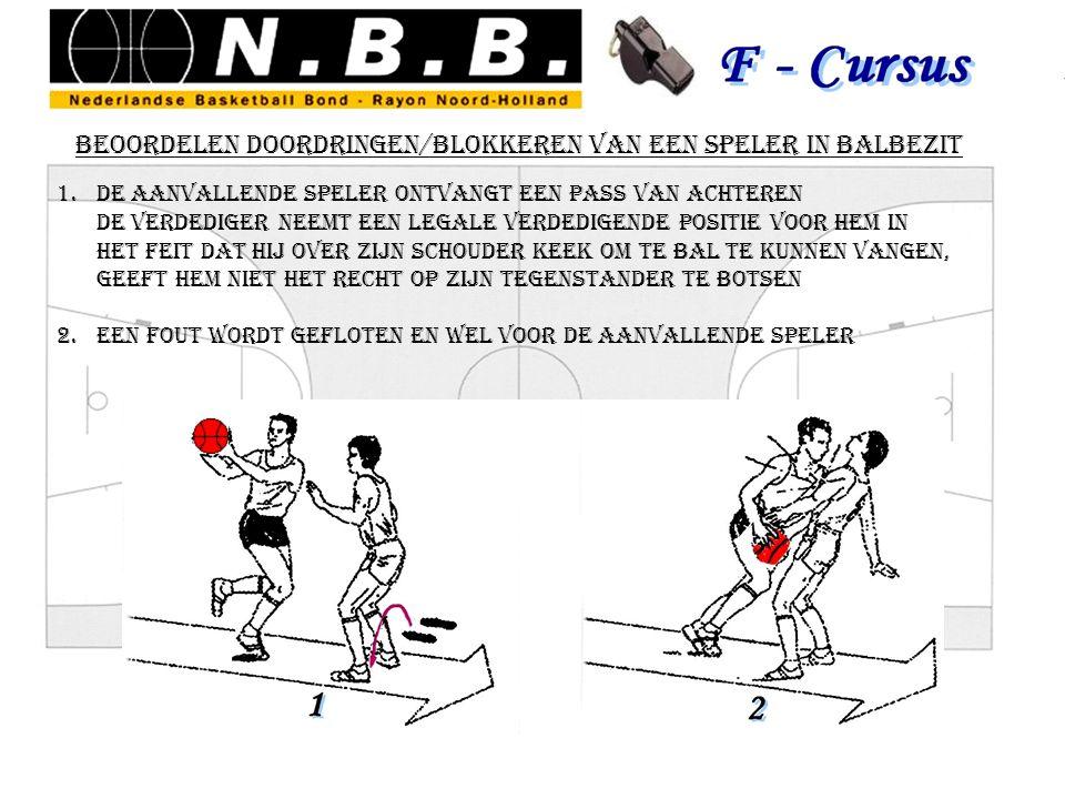 beoordelen doordringen/blokkeren van een speler in balbezit 1.de aanvallende speler ontvangt een pass van achteren de verdediger neemt een legale verd