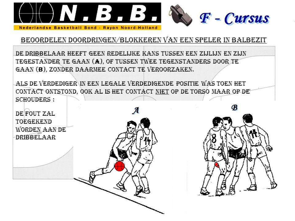 beoordelen doordringen/blokkeren van een speler in balbezit de dribbelaar heeft geen redelijke kans tussen een zijlijn en zijn tegestander te gaan (a)