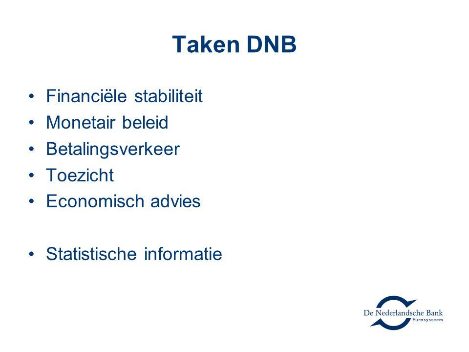 Taken DNB Financiële stabiliteit Monetair beleid Betalingsverkeer Toezicht Economisch advies Statistische informatie