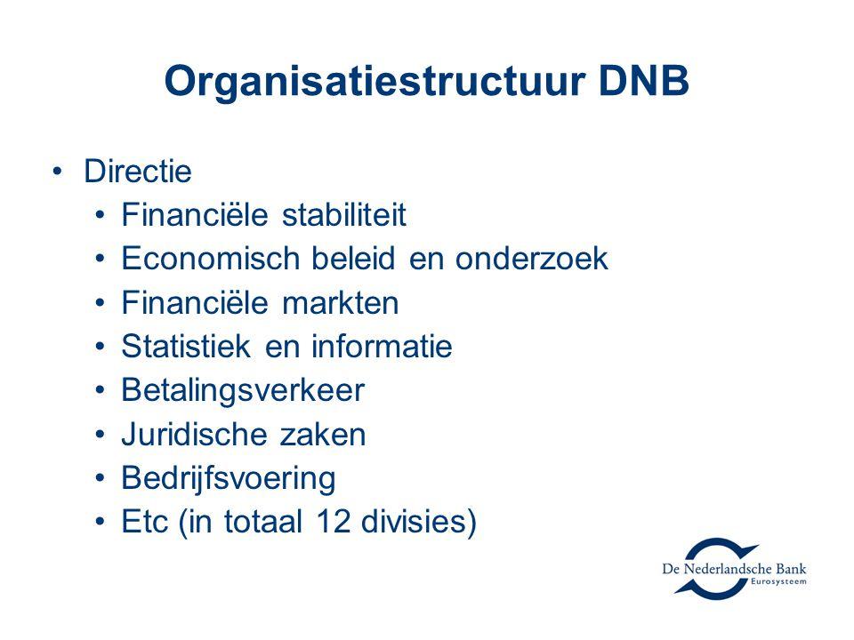 Organisatiestructuur DNB Directie Financiële stabiliteit Economisch beleid en onderzoek Financiële markten Statistiek en informatie Betalingsverkeer Juridische zaken Bedrijfsvoering Etc (in totaal 12 divisies)