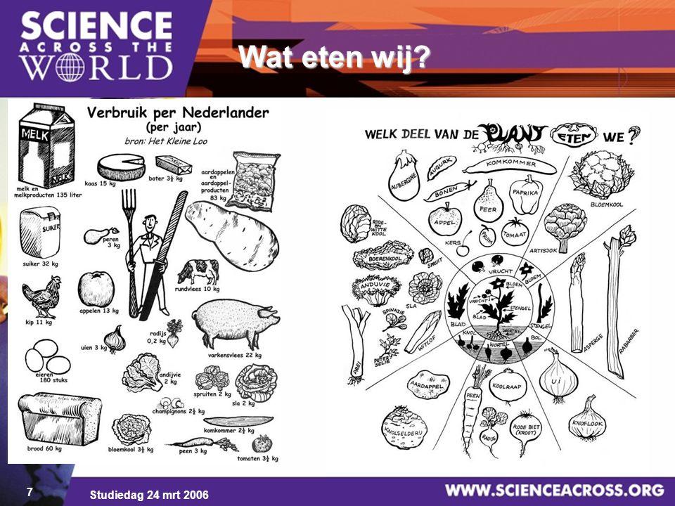 Studiedag 24 mrt 2006 7 Wat eten wij?