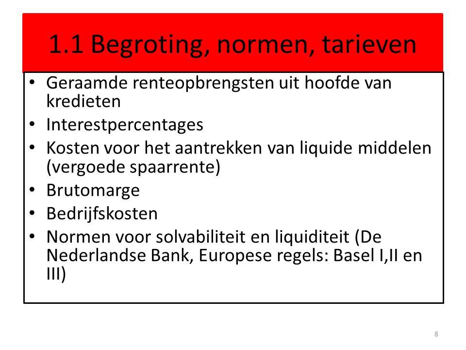 Loansharck is een kredietinstelling van een grote Nederlandse bank: Safe-it.