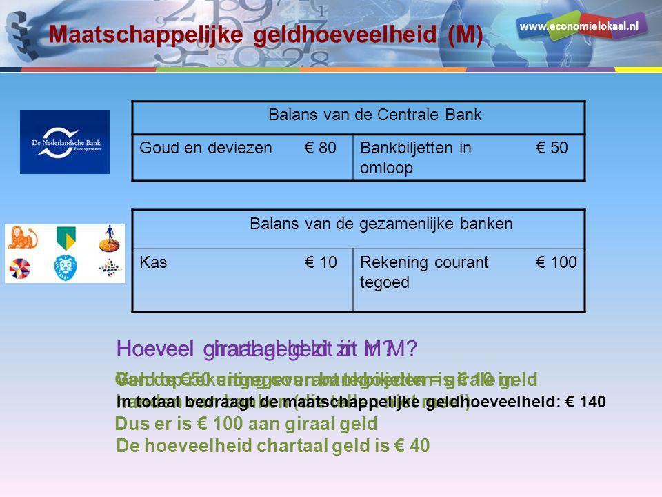 www.economielokaal.nl Balans van de Centrale Bank Goud en deviezen€ 80Bankbiljetten in omloop € 50 Balans van de gezamenlijke banken Kas€ 10Rekening c