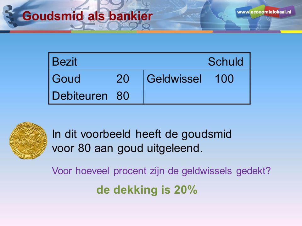 www.economielokaal.nl Bezit Schuld Goud20Geldwissel100 Debiteuren80 In dit voorbeeld heeft de goudsmid voor 80 aan goud uitgeleend. Voor hoeveel proce