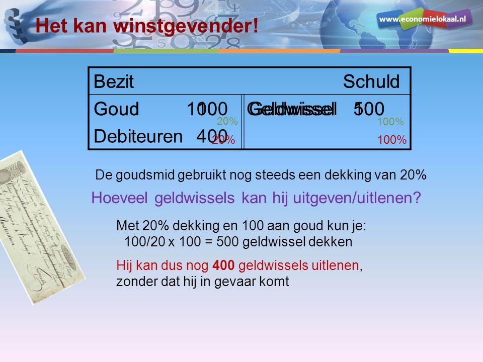 www.economielokaal.nl Bezit Schuld Goud100Geldwissel500 Debiteuren400 De goudsmid gebruikt nog steeds een dekking van 20% Bezit Schuld Goud100Geldwiss