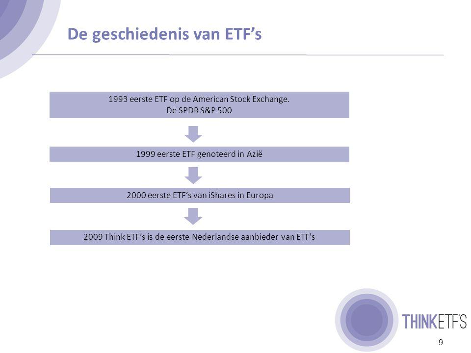 De wereldwijde ETF markt groeit Wereldwijd beheerd vermogen in ETF's, 2000 – Sept 2013 Bron: ETF Landscape Industry Highlights 10